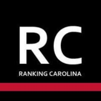 Ranking Carolina